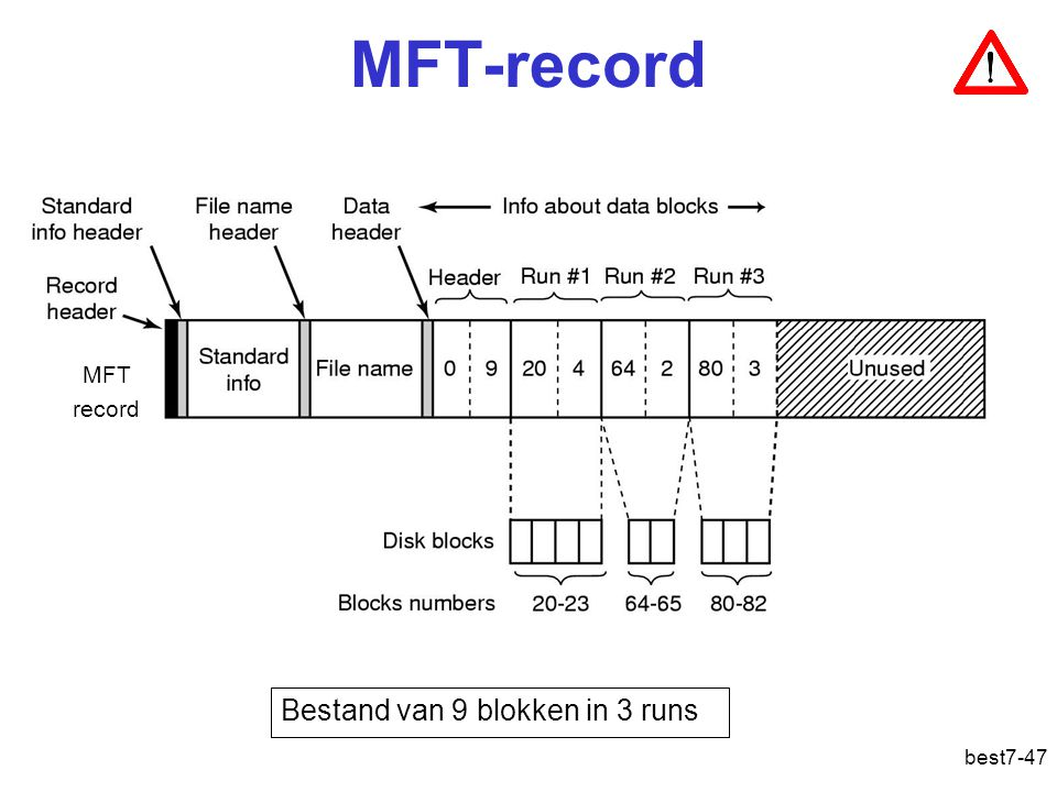 best7-47 MFT-record Bestand van 9 blokken in 3 runs MFT record