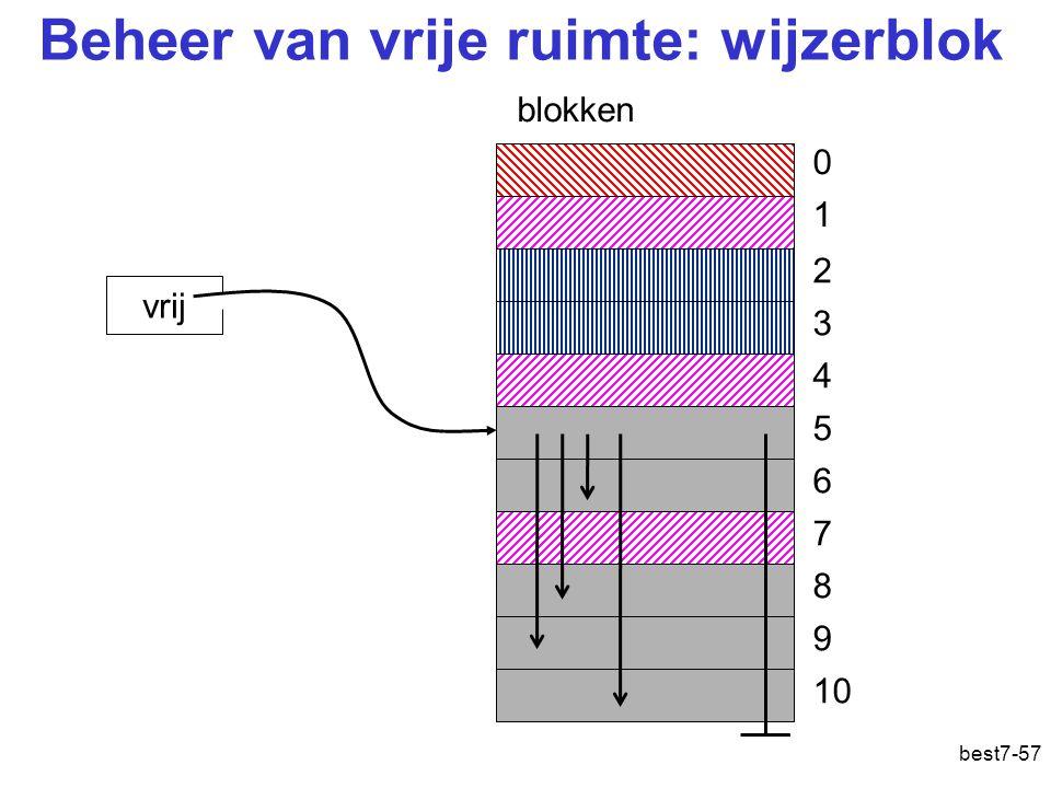 best7-57 Beheer van vrije ruimte: wijzerblok blokken 0 1 2 3 4 5 6 7 8 9 10 vrij