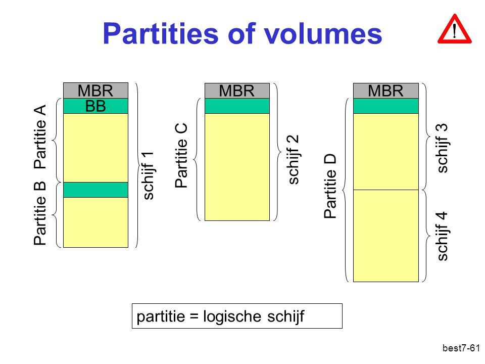 best7-61 Partities of volumes Partitie A Partitie B Partitie C Partitie D schijf 1 schijf 2 schijf 3 schijf 4 partitie = logische schijf BB MBR