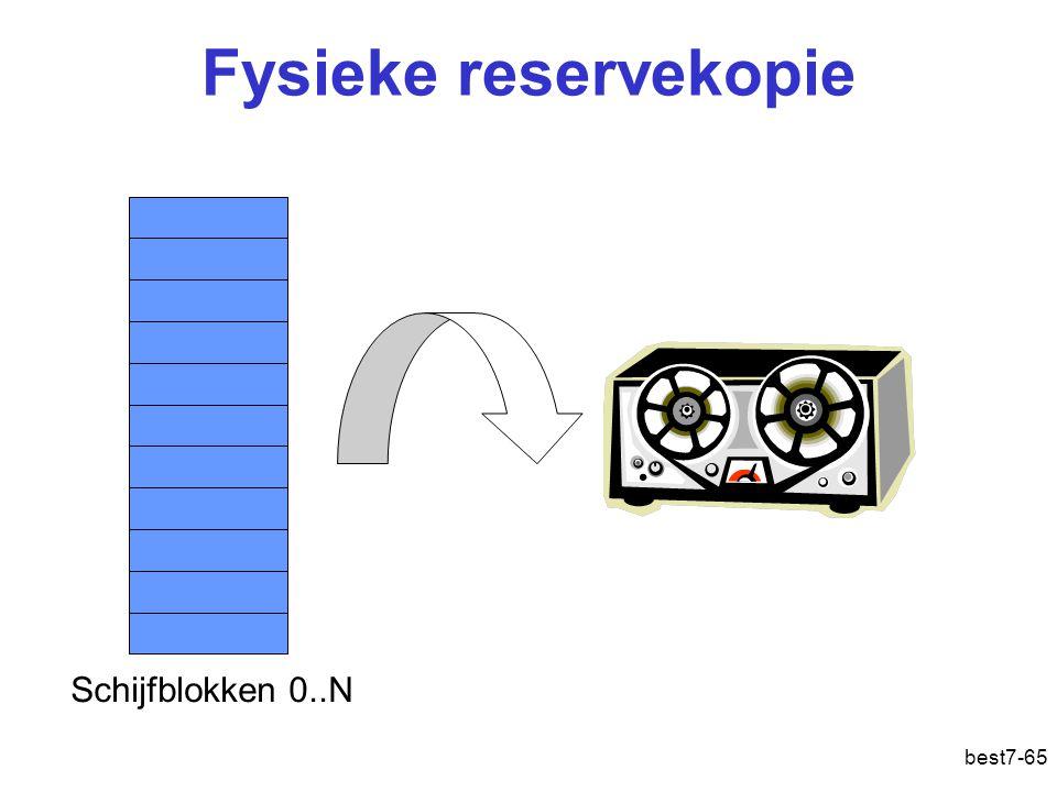 best7-65 Fysieke reservekopie Schijfblokken 0..N reservekopie: fysiek