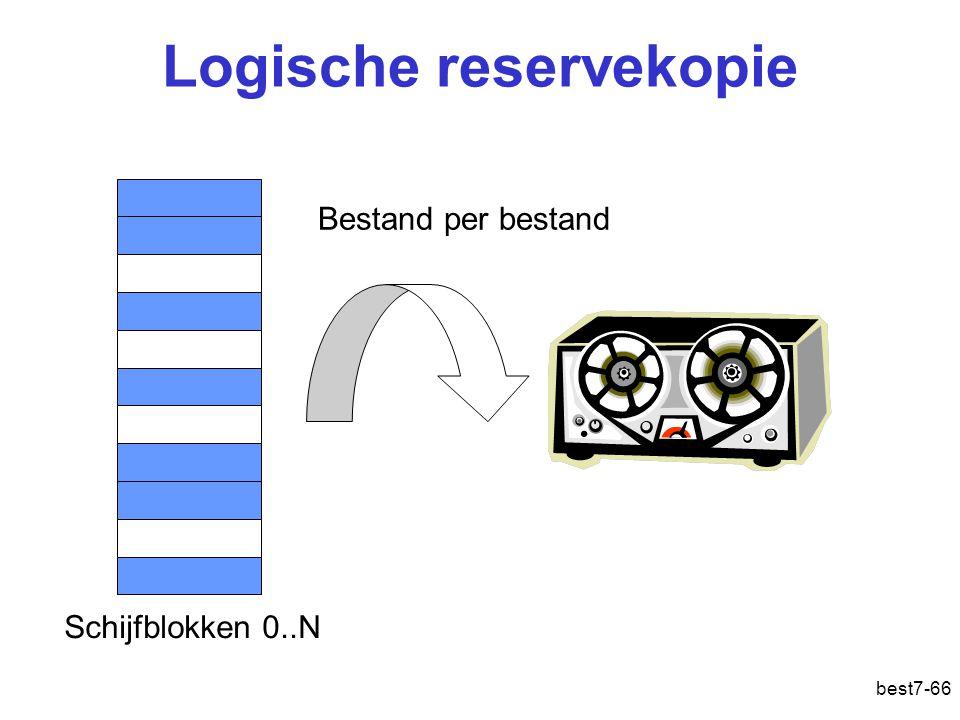 best7-66 Logische reservekopie Schijfblokken 0..N Bestand per bestand reservekopie: logisch