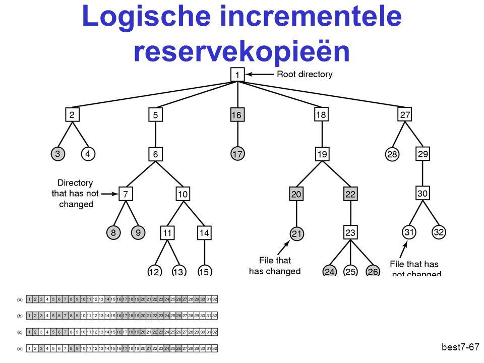 best7-67 Logische incrementele reservekopieën reservekopie: incrementeel