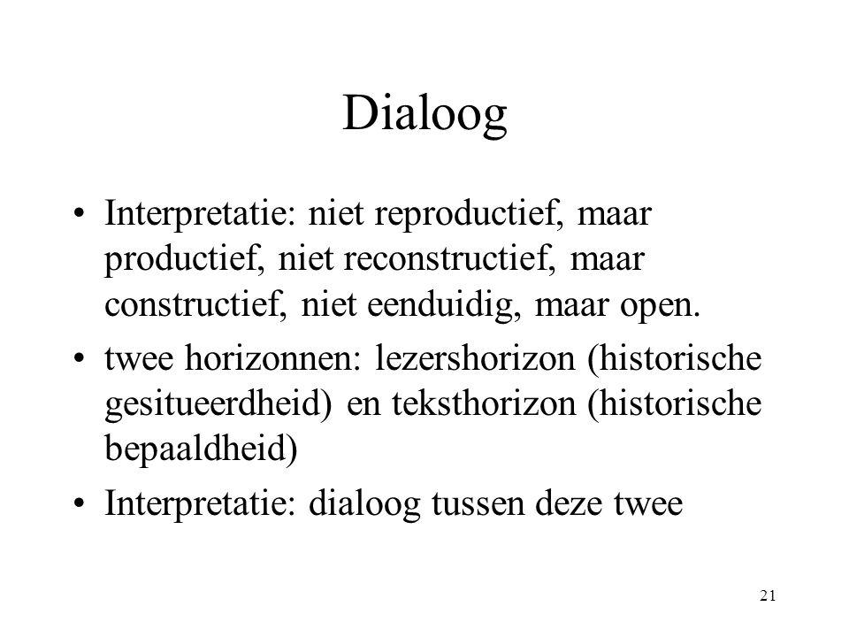 21 Dialoog Interpretatie: niet reproductief, maar productief, niet reconstructief, maar constructief, niet eenduidig, maar open. twee horizonnen: leze