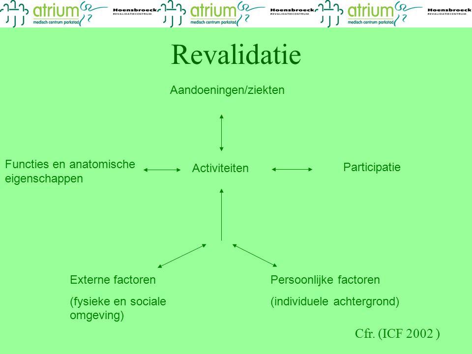Revalidatie Aandoeningen/ziekten Activiteiten Functies en anatomische eigenschappen Participatie Persoonlijke factoren (individuele achtergrond) Externe factoren (fysieke en sociale omgeving) Cfr.