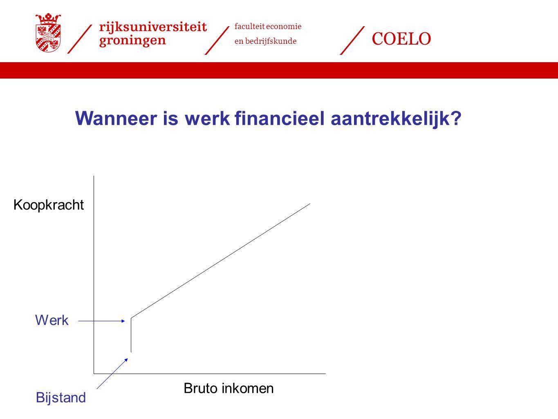 faculteit economie en bedrijfskunde COELO Wanneer is werk financieel aantrekkelijk? Bruto inkomen Koopkracht Bijstand Werk