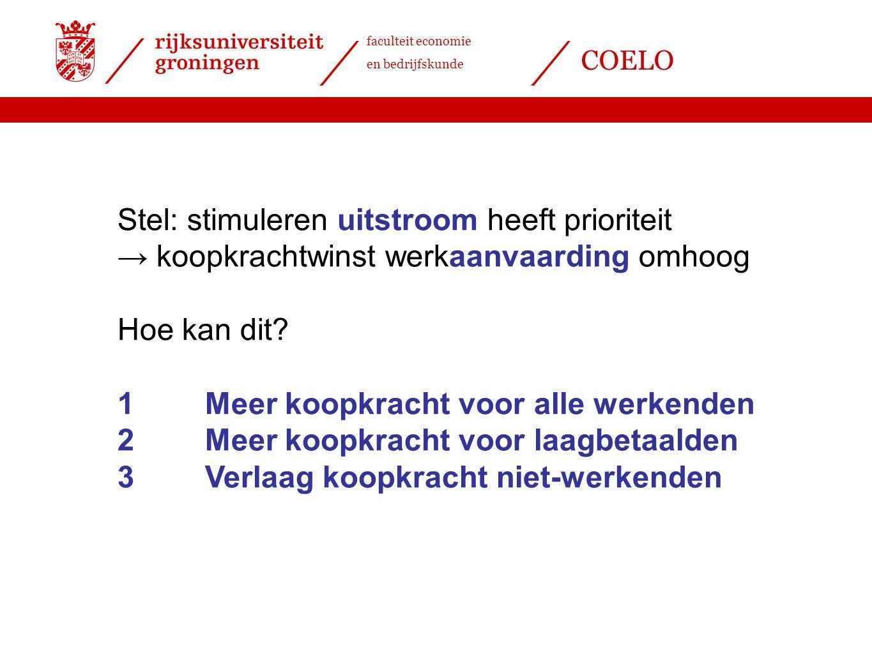 faculteit economie en bedrijfskunde COELO Stel: stimuleren uitstroom heeft prioriteit → koopkrachtwinst werkaanvaarding omhoog Hoe kan dit? 1 Meer koo