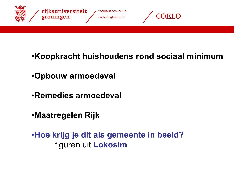 faculteit economie en bedrijfskunde COELO Stel: stimuleren uitstroom heeft prioriteit → koopkrachtwinst werkaanvaarding omhoog Hoe kan dit.