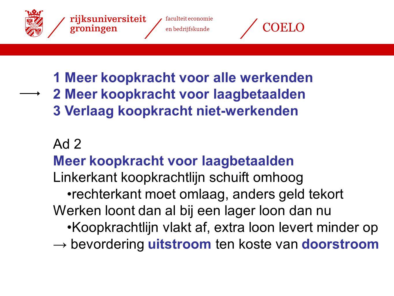 faculteit economie en bedrijfskunde COELO 1 Meer koopkracht voor alle werkenden 2 Meer koopkracht voor laagbetaalden 3 Verlaag koopkracht niet-werkend