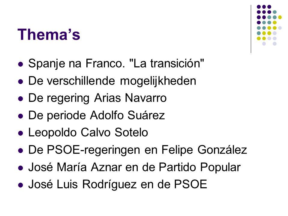 Thema's Spanje na Franco.