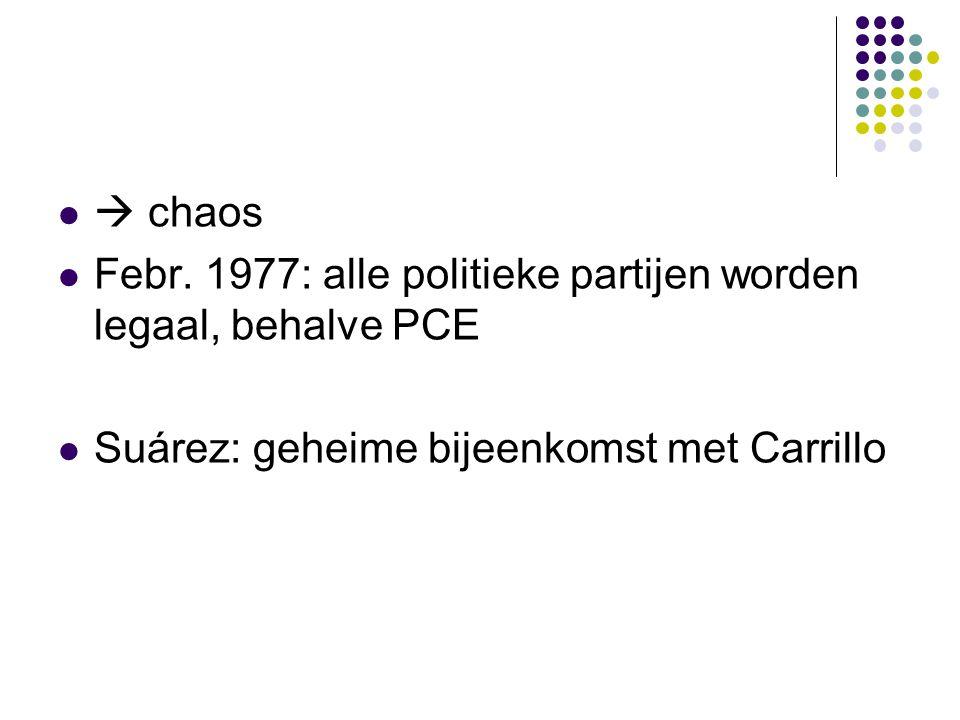  chaos Febr.