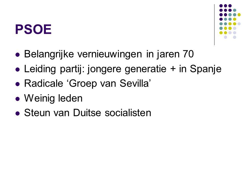 PSOE Belangrijke vernieuwingen in jaren 70 Leiding partij: jongere generatie + in Spanje Radicale 'Groep van Sevilla' Weinig leden Steun van Duitse socialisten