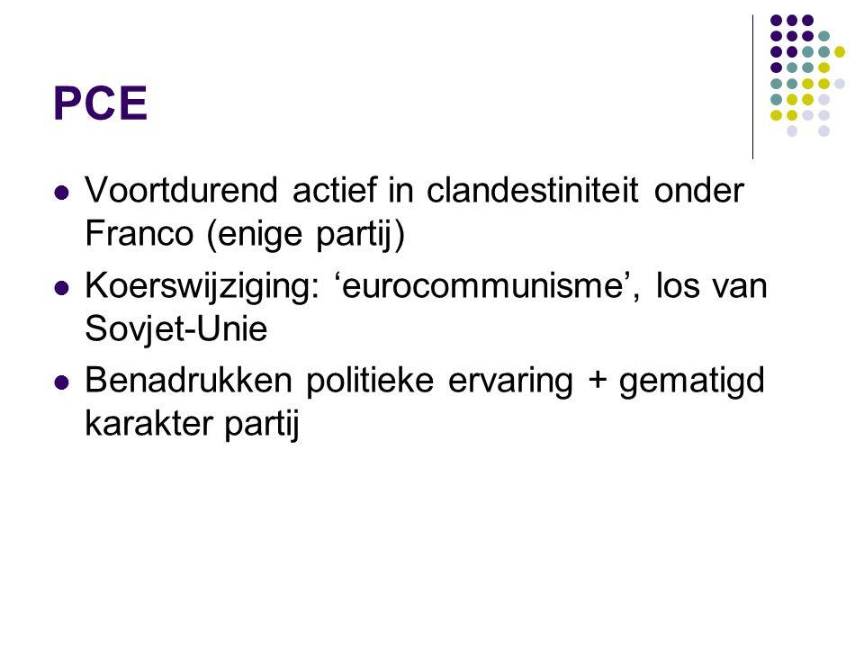 PCE Voortdurend actief in clandestiniteit onder Franco (enige partij) Koerswijziging: 'eurocommunisme', los van Sovjet-Unie Benadrukken politieke ervaring + gematigd karakter partij