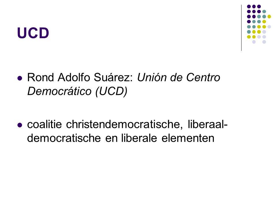 UCD Rond Adolfo Suárez: Unión de Centro Democrático (UCD) coalitie christendemocratische, liberaal- democratische en liberale elementen