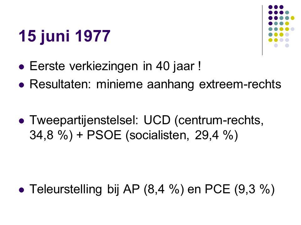 15 juni 1977 Eerste verkiezingen in 40 jaar .