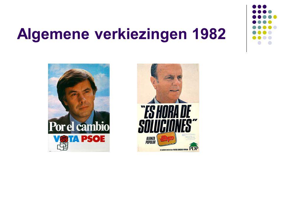 Algemene verkiezingen 1982