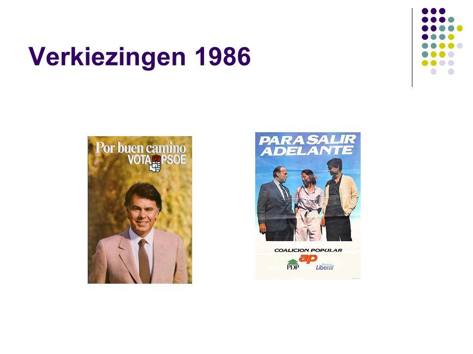 Verkiezingen 1986