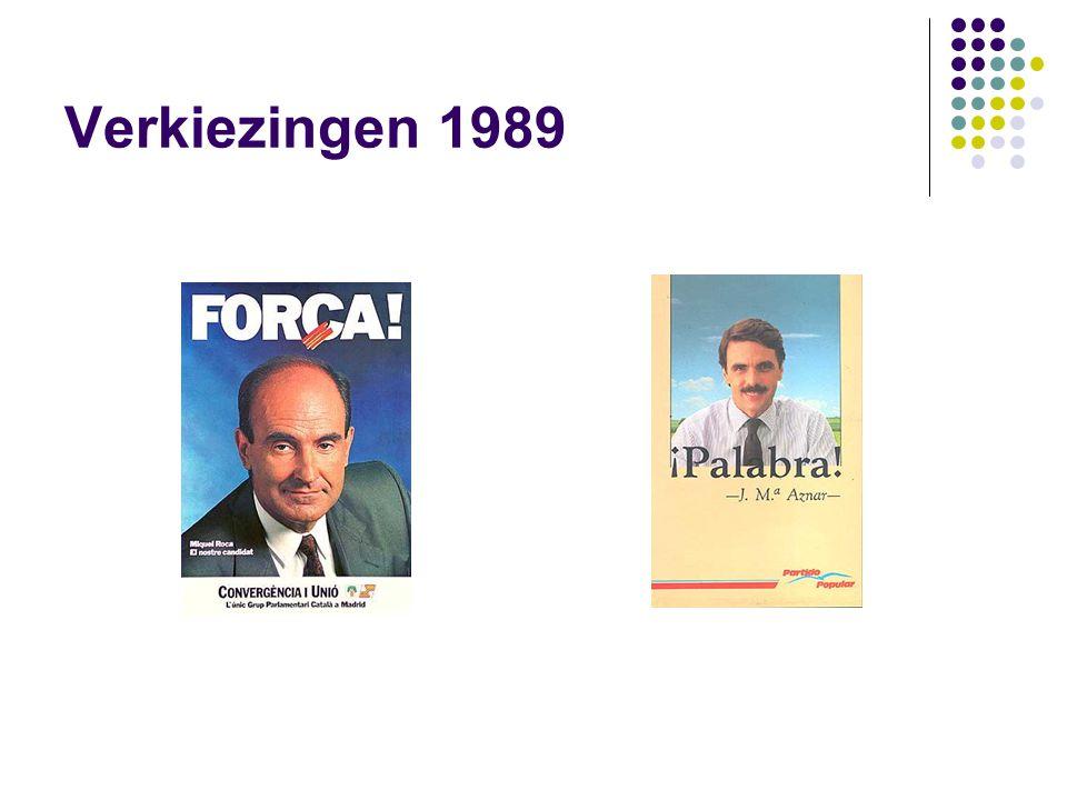 Verkiezingen 1989