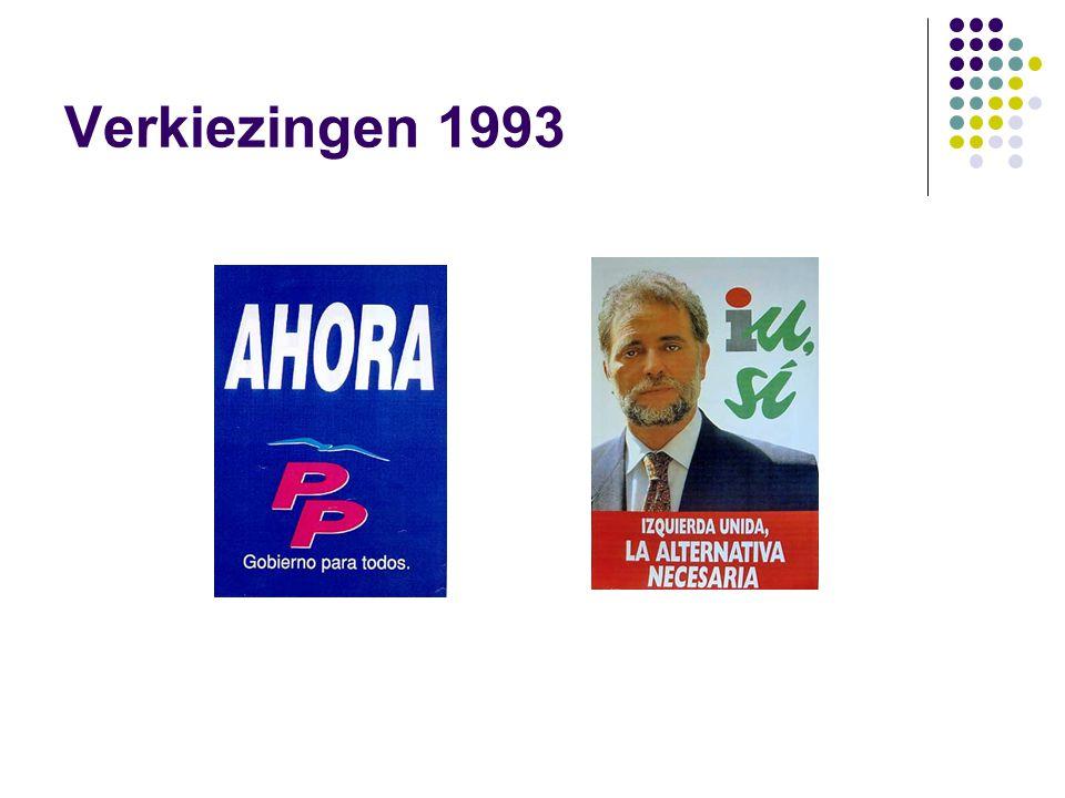 Verkiezingen 1993
