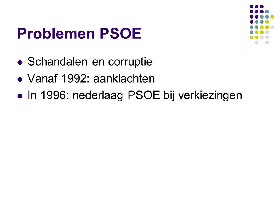 Problemen PSOE Schandalen en corruptie Vanaf 1992: aanklachten In 1996: nederlaag PSOE bij verkiezingen