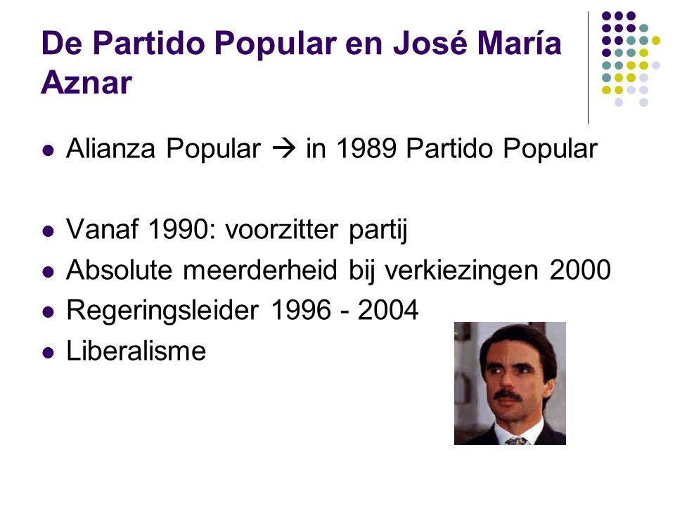 De Partido Popular en José María Aznar Alianza Popular  in 1989 Partido Popular Vanaf 1990: voorzitter partij Absolute meerderheid bij verkiezingen 2000 Regeringsleider 1996 - 2004 Liberalisme