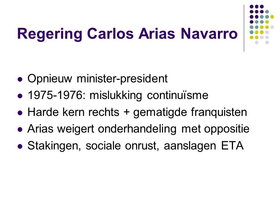 Regering Carlos Arias Navarro Opnieuw minister-president 1975-1976: mislukking continuïsme Harde kern rechts + gematigde franquisten Arias weigert onderhandeling met oppositie Stakingen, sociale onrust, aanslagen ETA