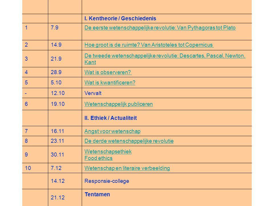I. Kentheorie / Geschiedenis 17.9De eerste wetenschappelijke revolutie: Van Pythagoras tot Plato 214.9Hoe groot is de ruimte? Van Aristoteles tot Cope