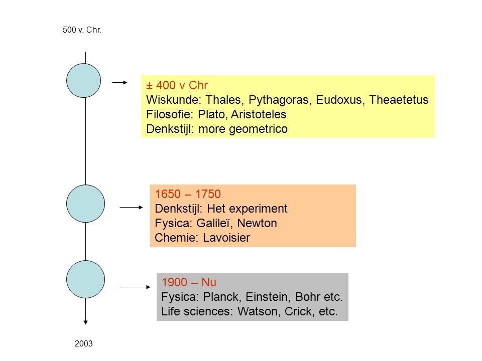 ± 400 v Chr Wiskunde: Thales, Pythagoras, Eudoxus, Theaetetus Filosofie: Plato, Aristoteles Denkstijl: more geometrico 1650 – 1750 Denkstijl: Het expe