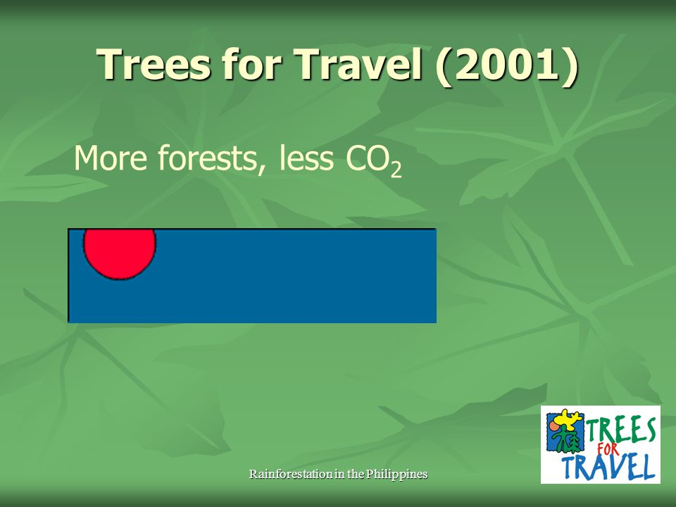 Rainforestation in the Philippines Trees for Travel (2001) More forests, less CO 2