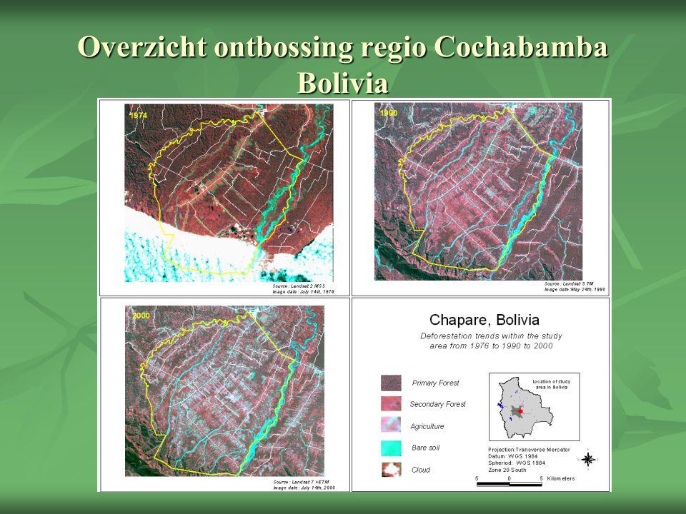 Overzicht ontbossing regio Cochabamba Bolivia
