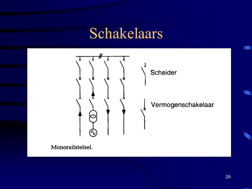 20 Schakelaars