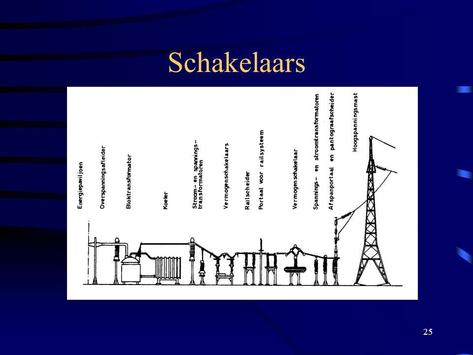 25 Schakelaars