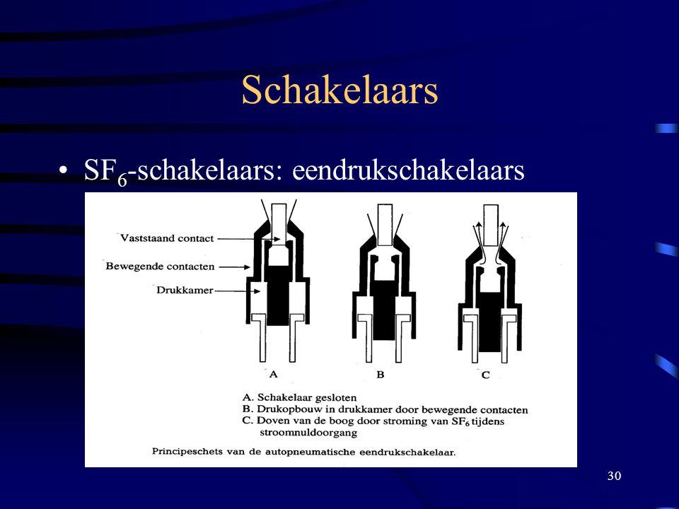 30 Schakelaars SF 6 -schakelaars: eendrukschakelaars