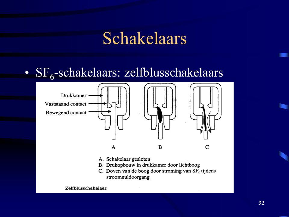 32 Schakelaars SF 6 -schakelaars: zelfblusschakelaars