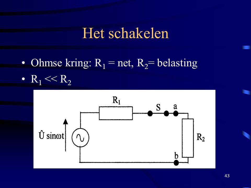 43 Het schakelen Ohmse kring: R 1 = net, R 2 = belasting R 1 << R 2