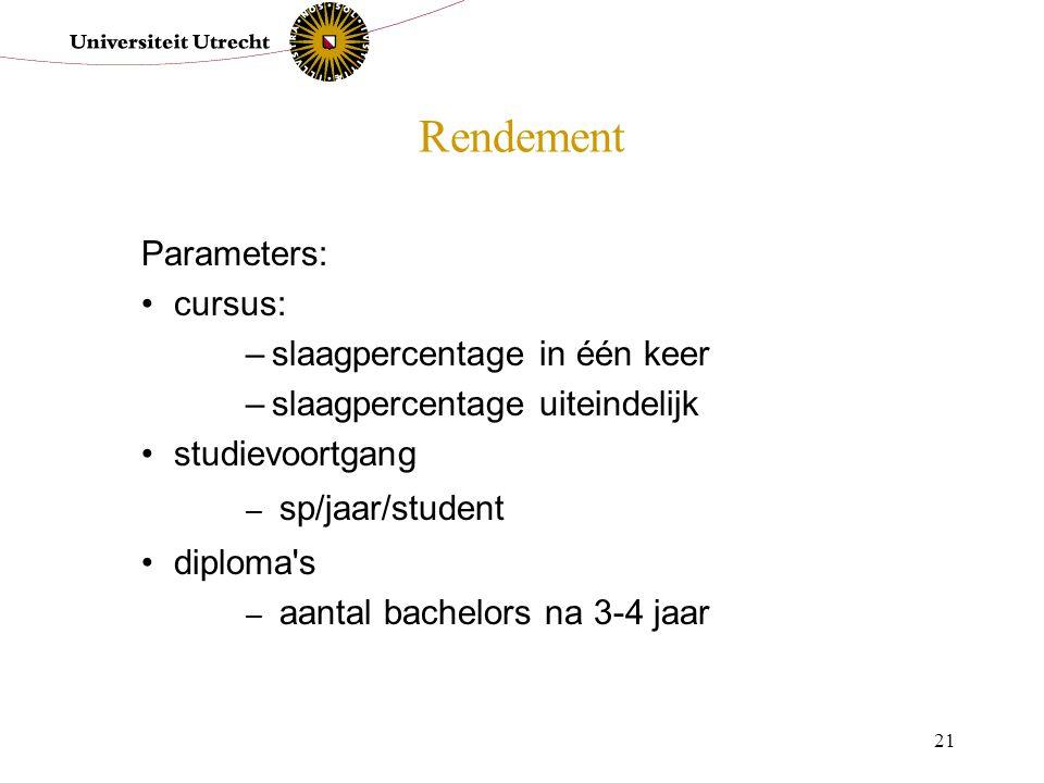 21 Rendement Parameters: cursus: –slaagpercentage in één keer –slaagpercentage uiteindelijk studievoortgang – sp/jaar/student diploma's – aantal bache