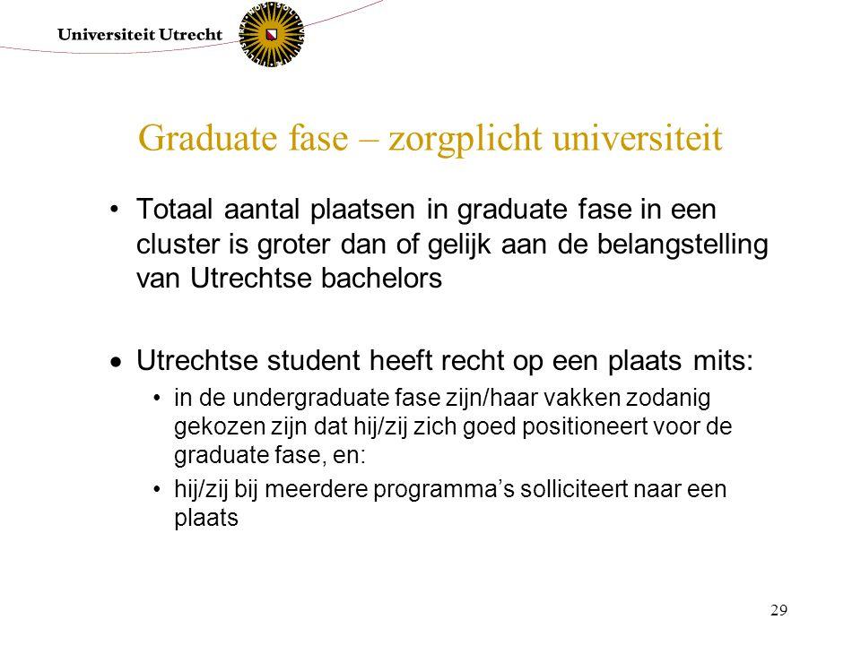 29 Graduate fase – zorgplicht universiteit Totaal aantal plaatsen in graduate fase in een cluster is groter dan of gelijk aan de belangstelling van Ut