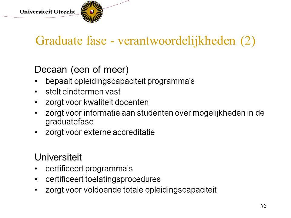 32 Graduate fase - verantwoordelijkheden (2) Decaan (een of meer) bepaalt opleidingscapaciteit programma's stelt eindtermen vast zorgt voor kwaliteit