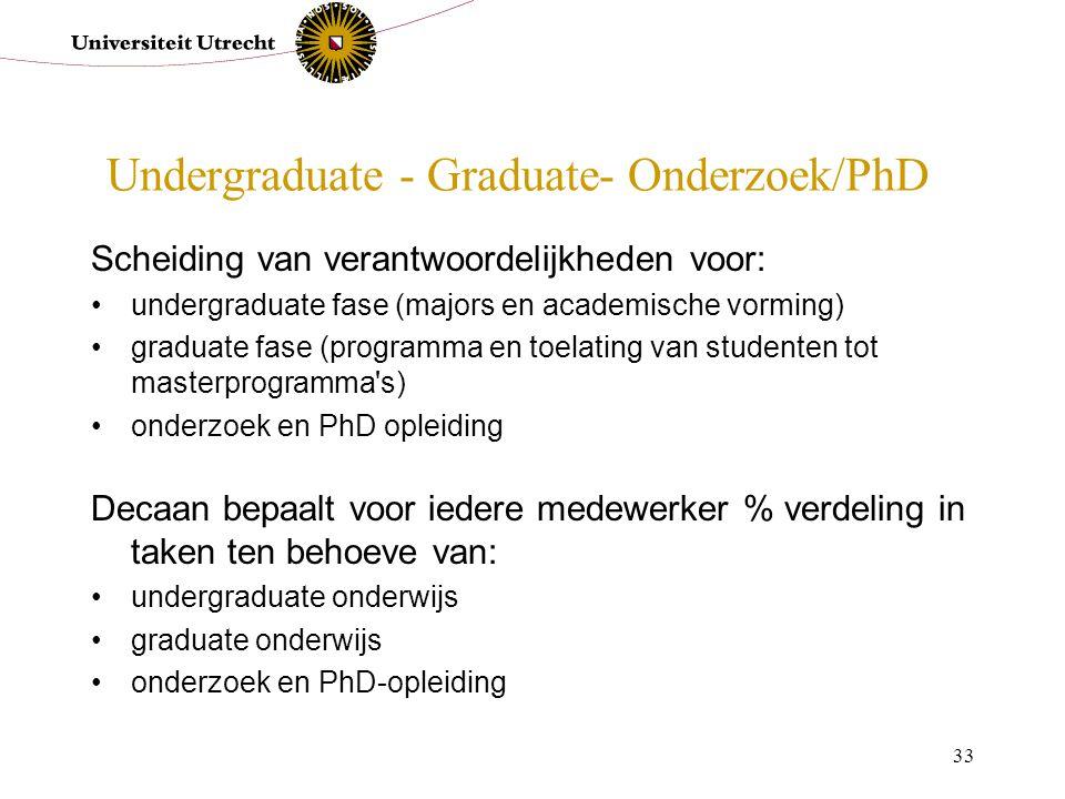 33 Undergraduate - Graduate- Onderzoek/PhD Scheiding van verantwoordelijkheden voor: undergraduate fase (majors en academische vorming) graduate fase