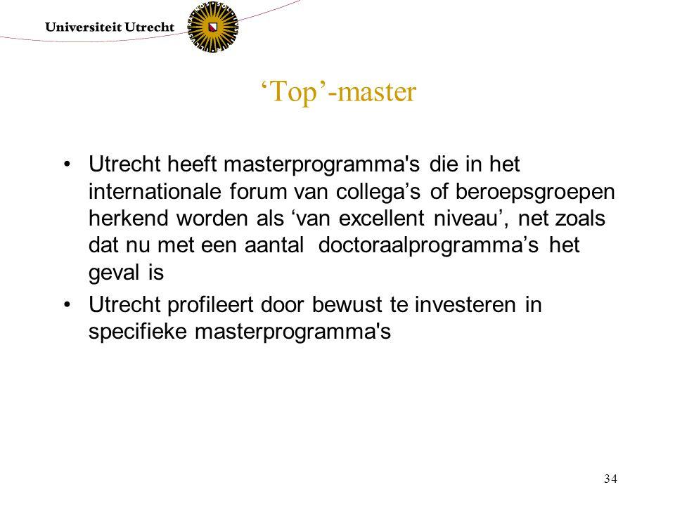 34 'Top'-master Utrecht heeft masterprogramma's die in het internationale forum van collega's of beroepsgroepen herkend worden als 'van excellent nive