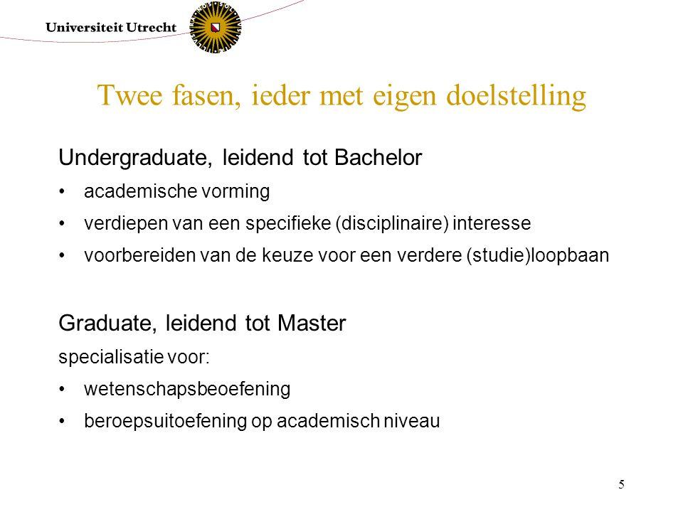 5 Twee fasen, ieder met eigen doelstelling Undergraduate, leidend tot Bachelor academische vorming verdiepen van een specifieke (disciplinaire) intere