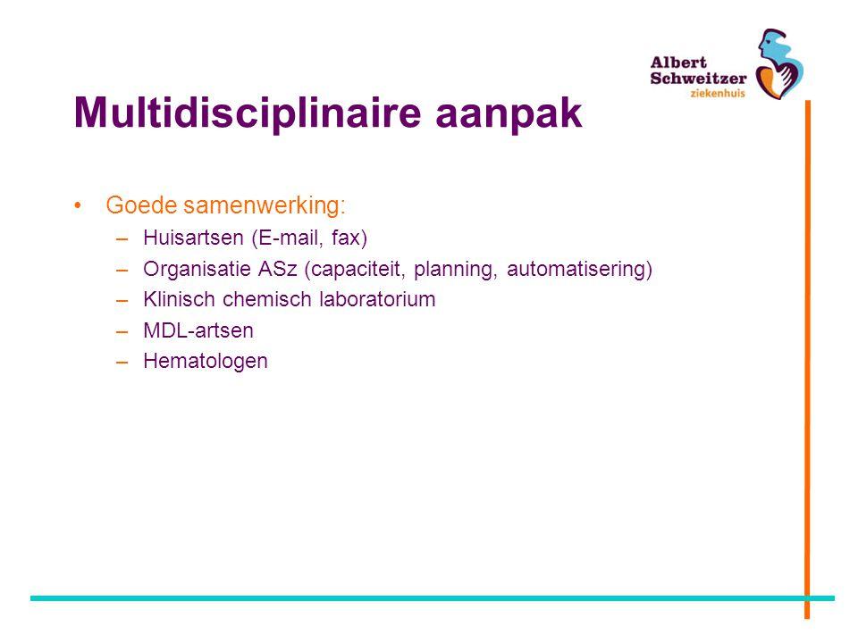 Multidisciplinaire aanpak Goede samenwerking: –Huisartsen (E-mail, fax) –Organisatie ASz (capaciteit, planning, automatisering) –Klinisch chemisch lab