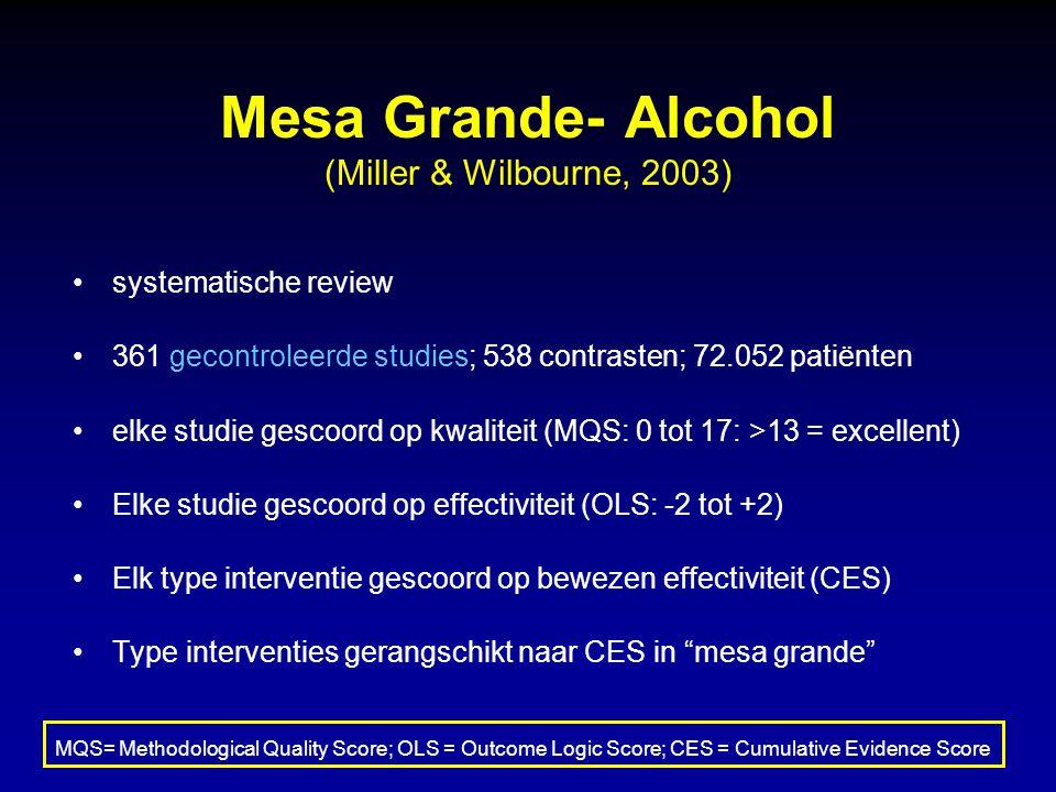 Mesa Grande- Alcohol (Miller & Wilbourne, 2003) systematische review 361 gecontroleerde studies; 538 contrasten; 72.052 patiënten elke studie gescoord