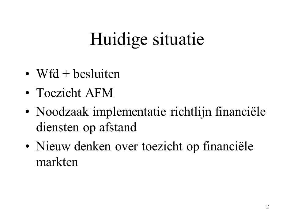 2 Huidige situatie Wfd + besluiten Toezicht AFM Noodzaak implementatie richtlijn financiële diensten op afstand Nieuw denken over toezicht op financiële markten