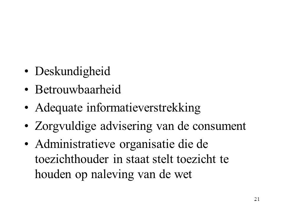 21 Deskundigheid Betrouwbaarheid Adequate informatieverstrekking Zorgvuldige advisering van de consument Administratieve organisatie die de toezichthouder in staat stelt toezicht te houden op naleving van de wet