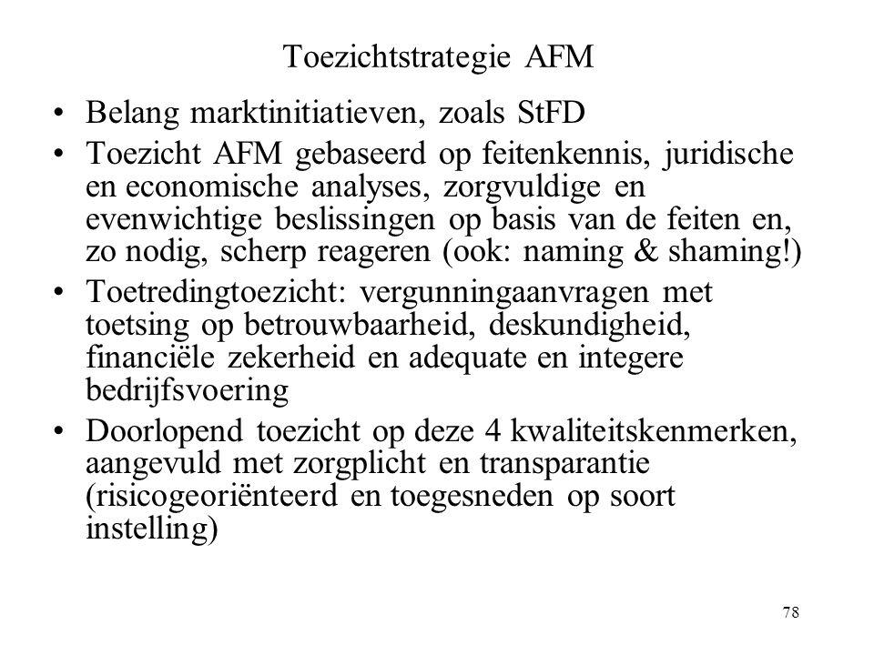 78 Toezichtstrategie AFM Belang marktinitiatieven, zoals StFD Toezicht AFM gebaseerd op feitenkennis, juridische en economische analyses, zorgvuldige en evenwichtige beslissingen op basis van de feiten en, zo nodig, scherp reageren (ook: naming & shaming!) Toetredingtoezicht: vergunningaanvragen met toetsing op betrouwbaarheid, deskundigheid, financiële zekerheid en adequate en integere bedrijfsvoering Doorlopend toezicht op deze 4 kwaliteitskenmerken, aangevuld met zorgplicht en transparantie (risicogeoriënteerd en toegesneden op soort instelling)
