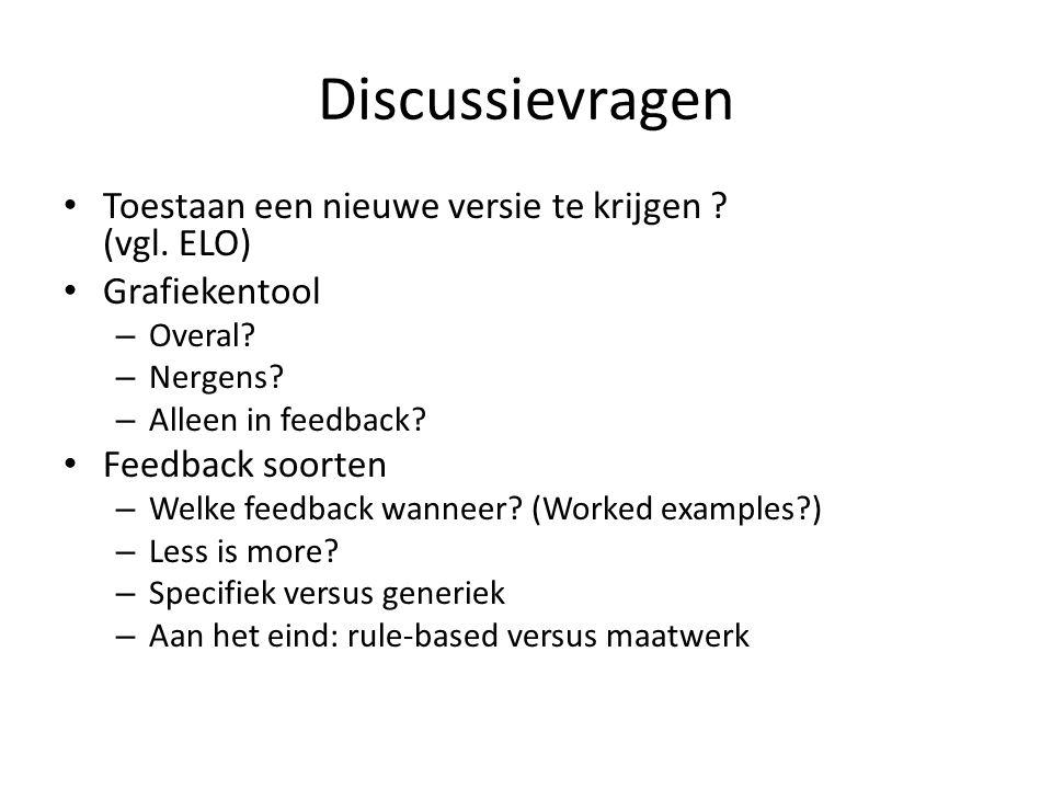 Discussievragen Toestaan een nieuwe versie te krijgen ? (vgl. ELO) Grafiekentool – Overal? – Nergens? – Alleen in feedback? Feedback soorten – Welke f