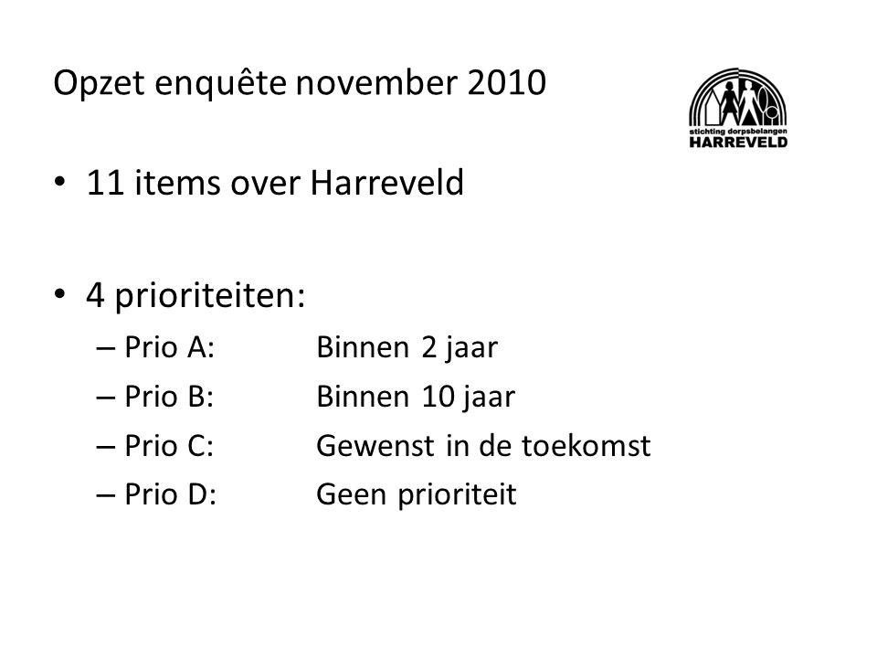 Opzet enquête november 2010 11 items over Harreveld 4 prioriteiten: – Prio A: Binnen 2 jaar – Prio B: Binnen 10 jaar – Prio C: Gewenst in de toekomst – Prio D: Geen prioriteit