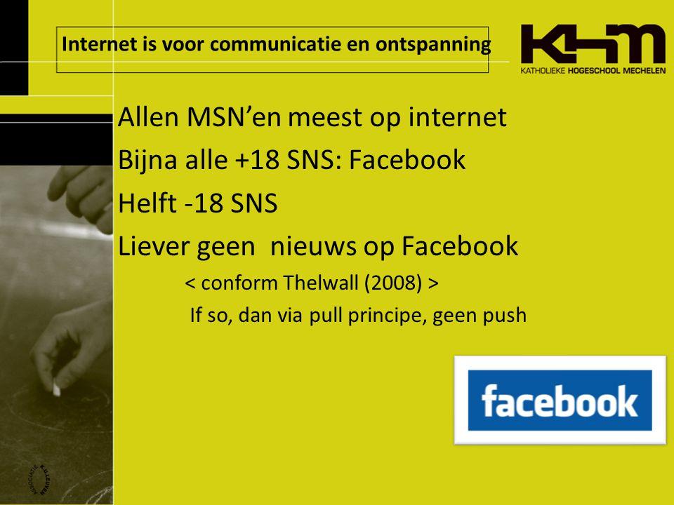 Internet is voor communicatie en ontspanning Allen MSN'en meest op internet Bijna alle +18 SNS: Facebook Helft -18 SNS Liever geen nieuws op Facebook If so, dan via pull principe, geen push