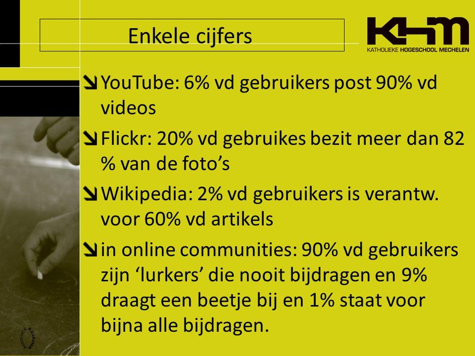 Enkele cijfers YouTube: 6% vd gebruikers post 90% vd videos Flickr: 20% vd gebruikes bezit meer dan 82 % van de foto's Wikipedia: 2% vd gebruikers is verantw.