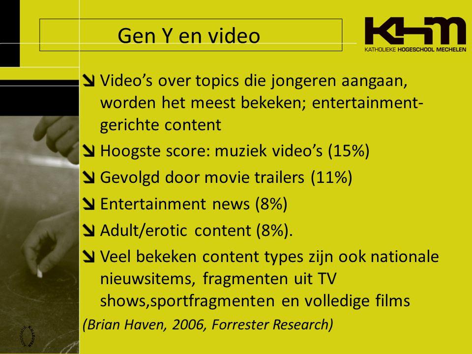 Gen Y en video Video's over topics die jongeren aangaan, worden het meest bekeken; entertainment- gerichte content Hoogste score: muziek video's (15%) Gevolgd door movie trailers (11%) Entertainment news (8%) Adult/erotic content (8%).